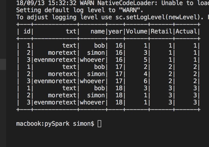 Unpivot Data in PySpark — Data Thirst