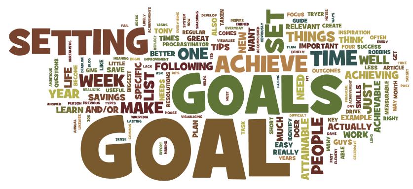 smart-goals-wordcloud.png