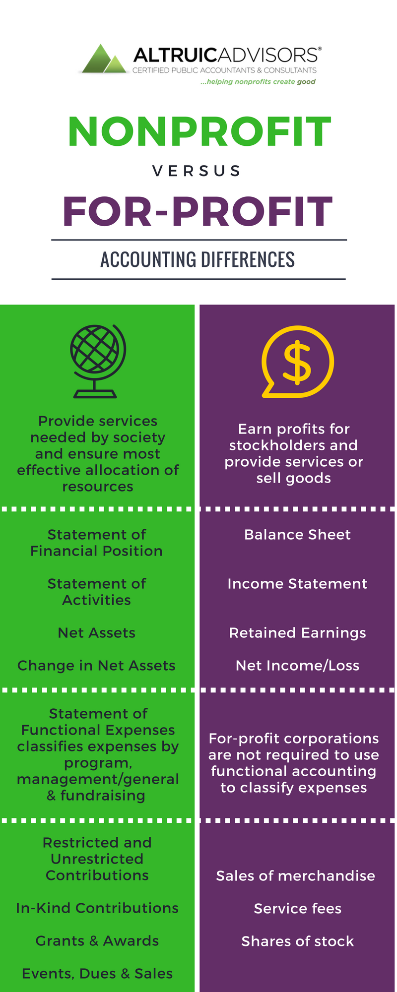 nonprofit-accounting-infographic.png