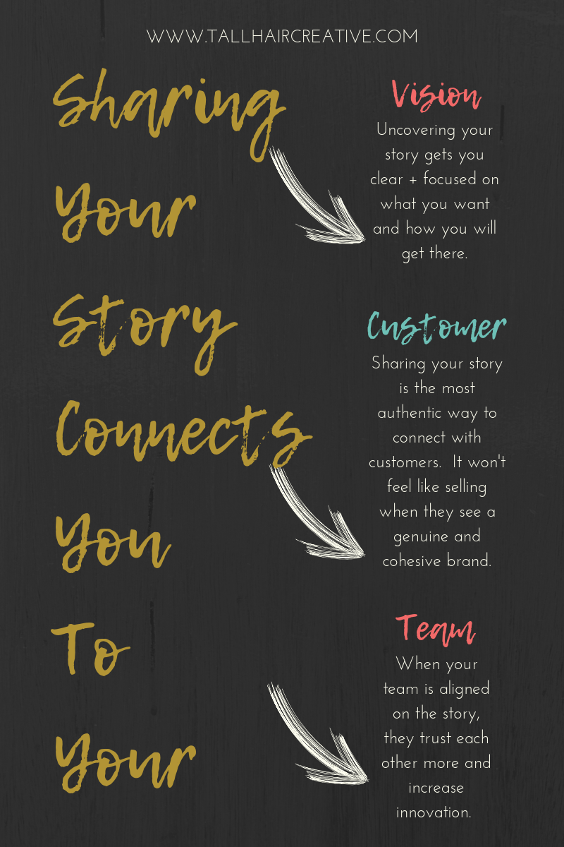 STORYTELLING sharing your story connects you.png