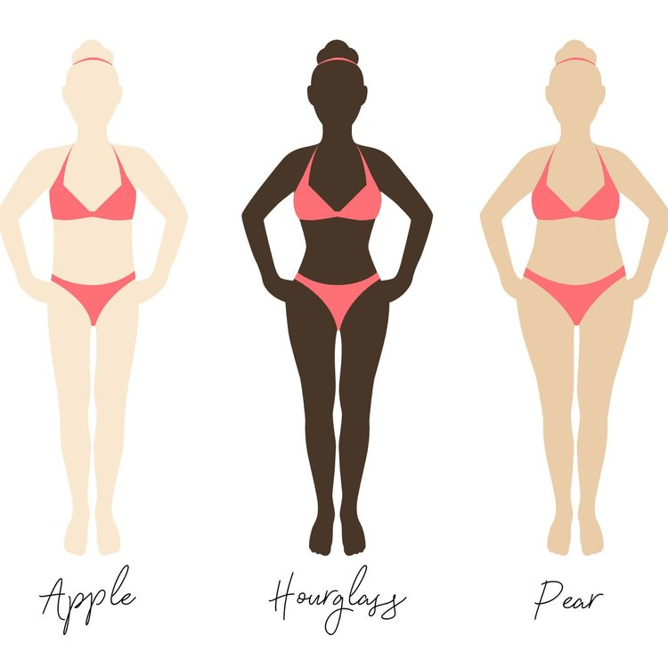 100% Body Positive Body Shape Quiz — The Laurie Loo