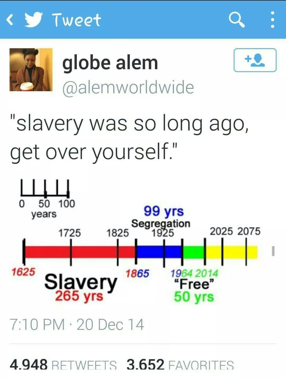 elaichi-cha :    bilt2tumble :    dmc-dmc :      darvinasafo :     Forever Reblog     There are people still benefiting off of the money made in slave trade as well     There are people alive TODAY, who's grandparents were slaves.     There are also people alive today who were slave masters, lynchers, segregationists etc.