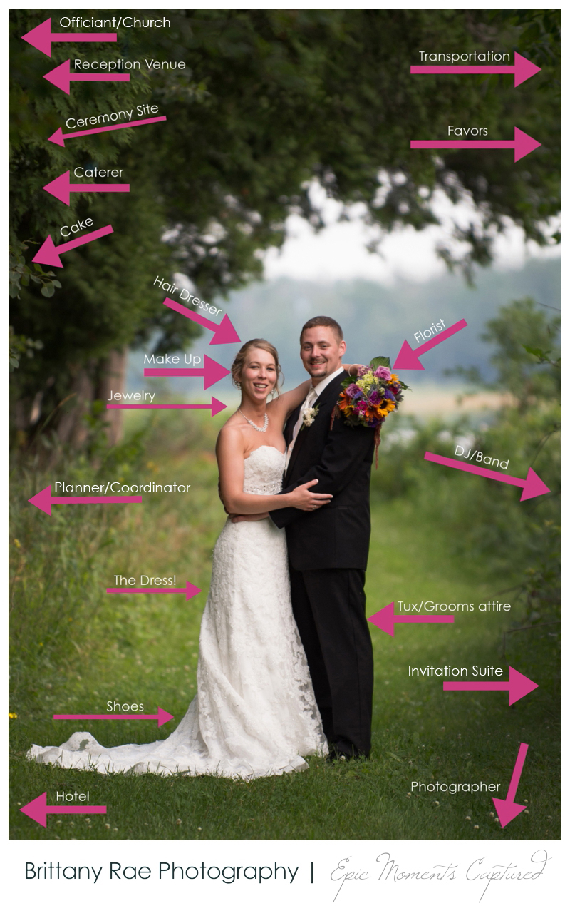 Anatomy of a Photograph - Maine Wedding Photographer Brittany Rae Photography_WEB-Maine Wedding and Portrait Photographer