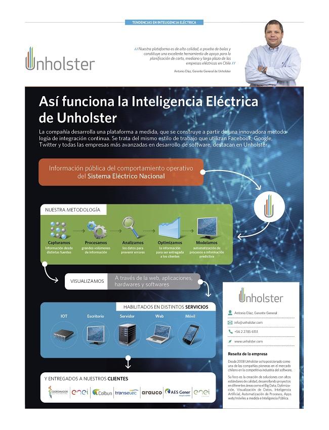 Info_UNHOLSTER_OK.jpg
