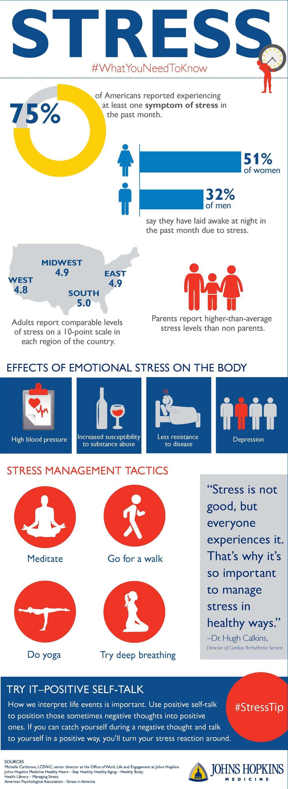 stress-infographic.jpg