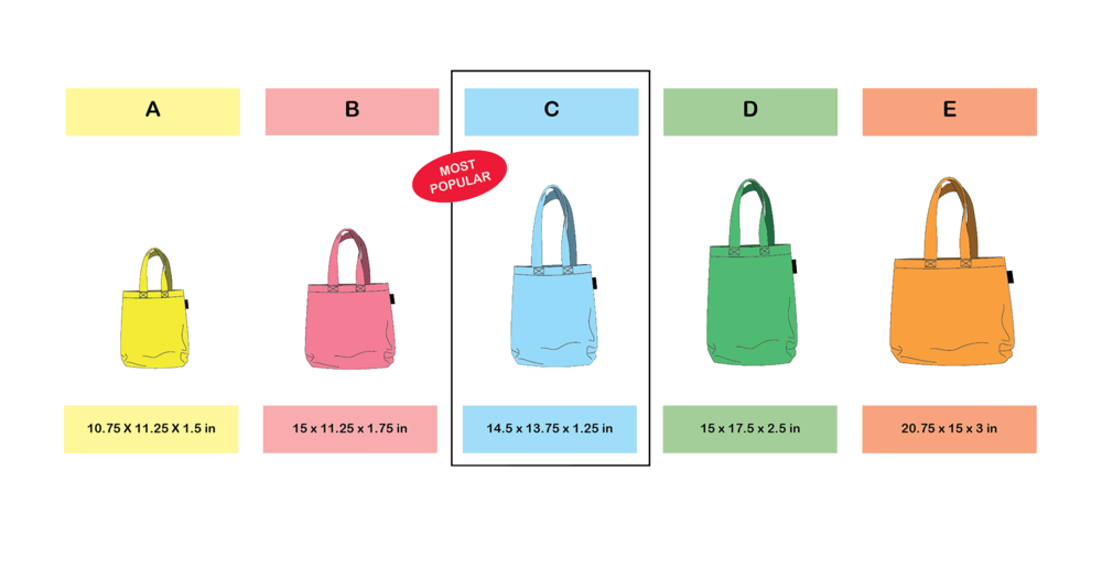 Tote Bag Infographic Transparent.png