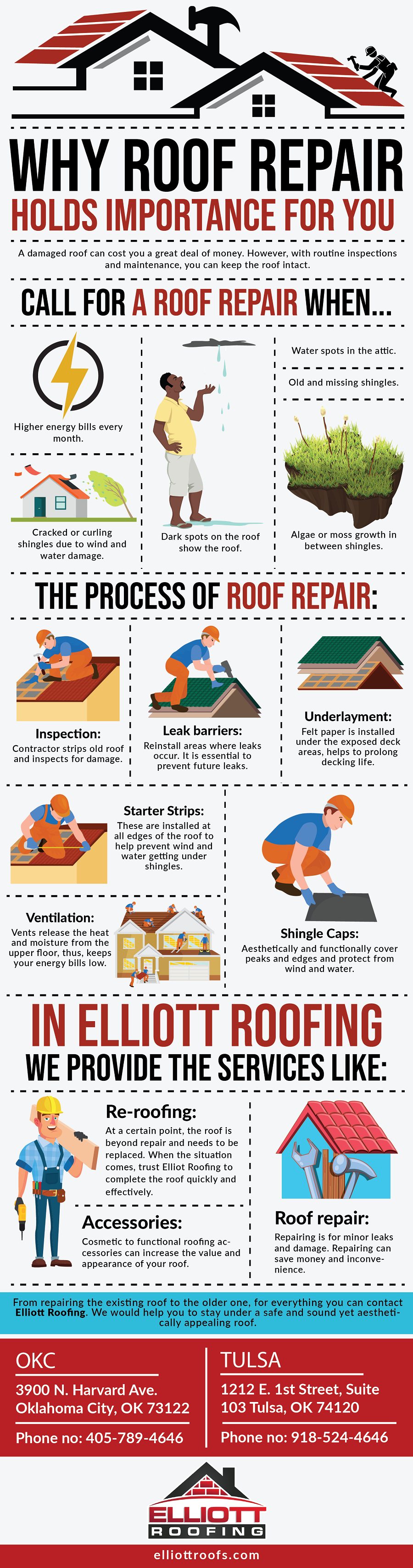 Why Roof Repair Holds Importance For You.png