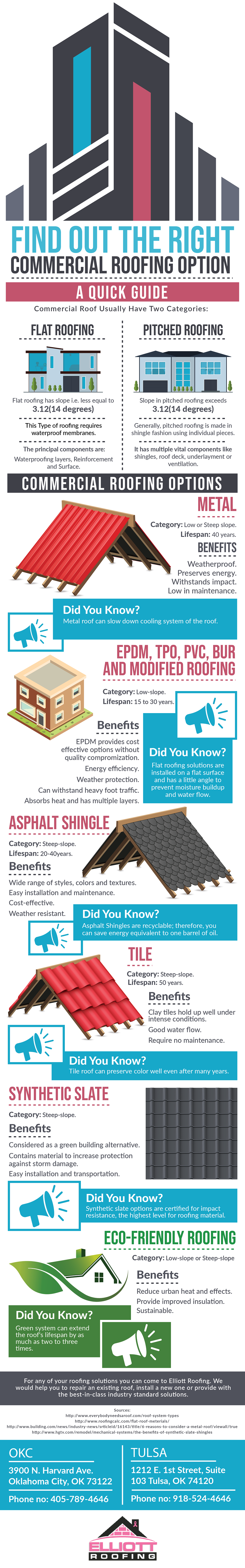 commercial roofing option.png