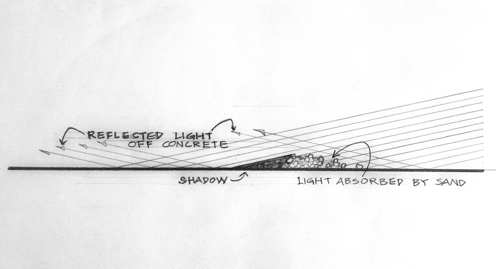 Light study 2.jpg