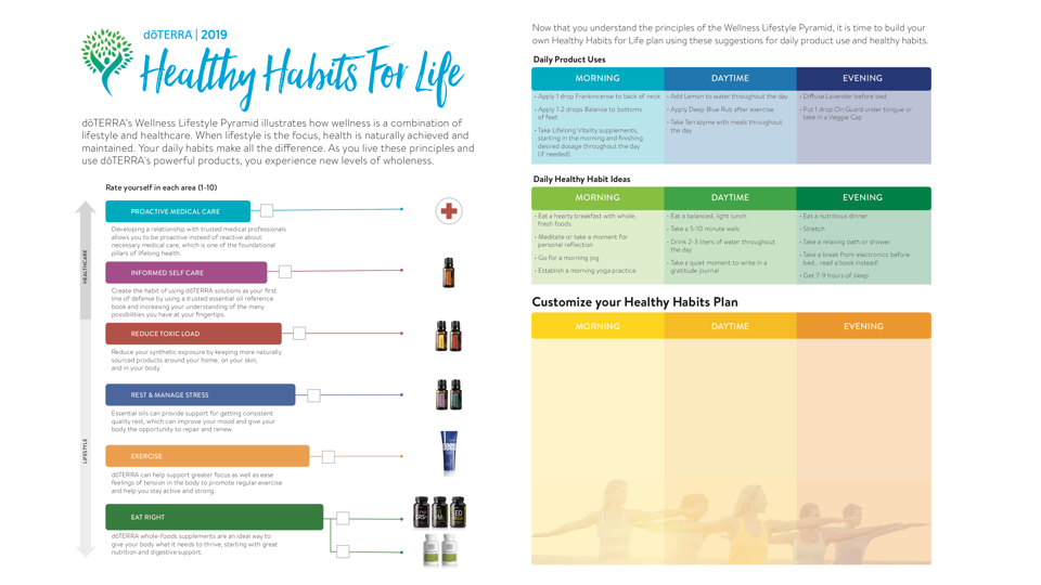 dōTERRA's Wellness Lifestyle Pyramid shows how wellness is a combination of lifestyle and healthcare. When lifestyle is the focus, health is naturally achieved and maintained. Your daily habits make all the difference.