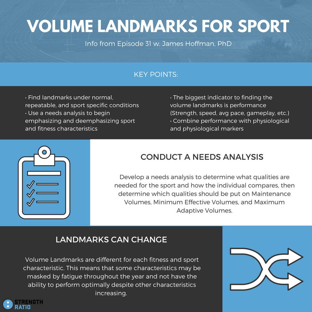 volume landmarks ep 31.jpg
