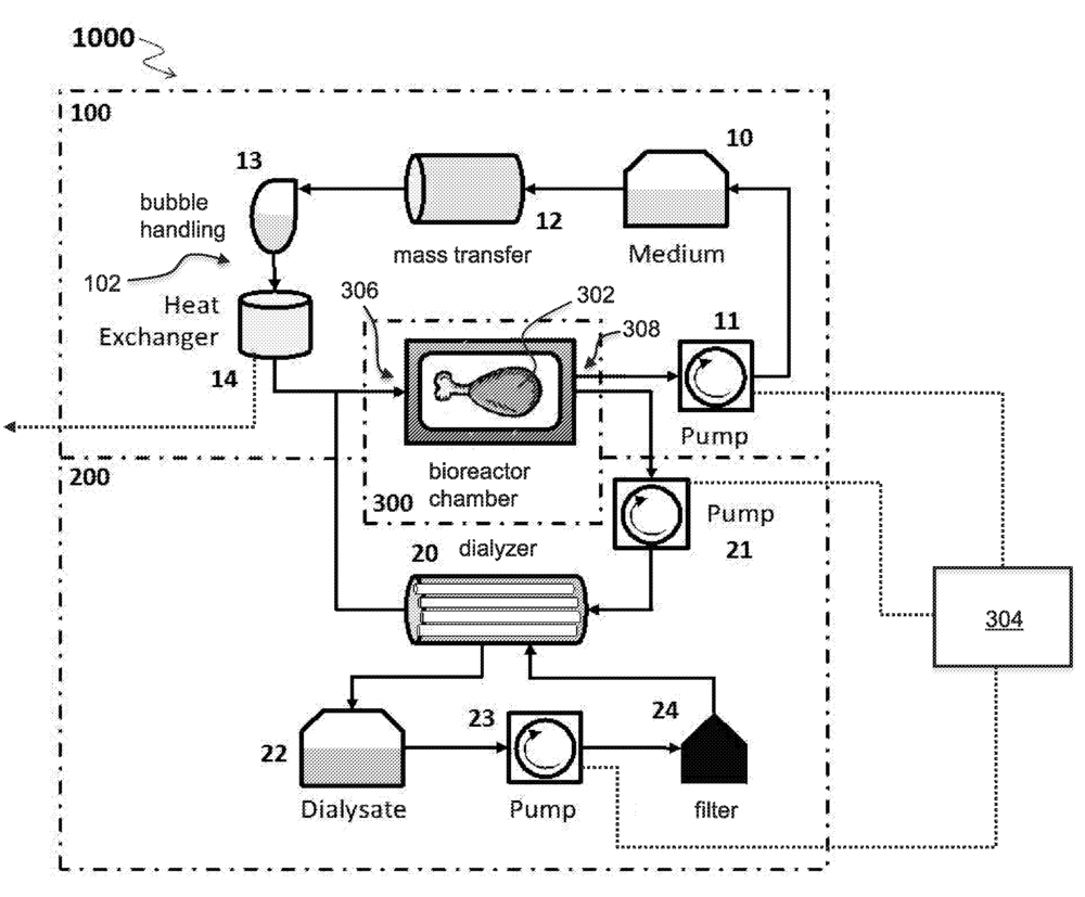 Figure 1A from the patent application. Schematic illustrating the entire perfusion bioreactor system.
