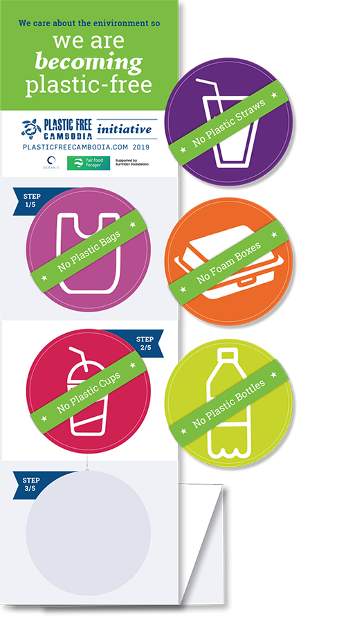 PFC Plastic-Free Poster Campaign