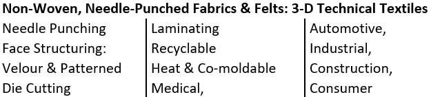 Product List DVC.PNG
