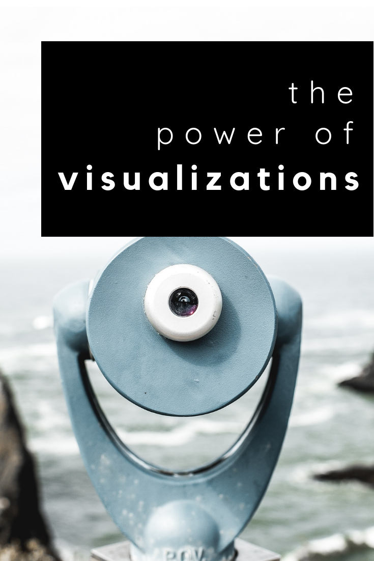 the power of visualizations