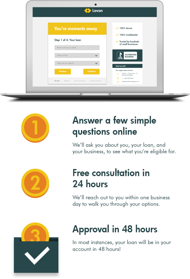 loans how to apply graphic.png