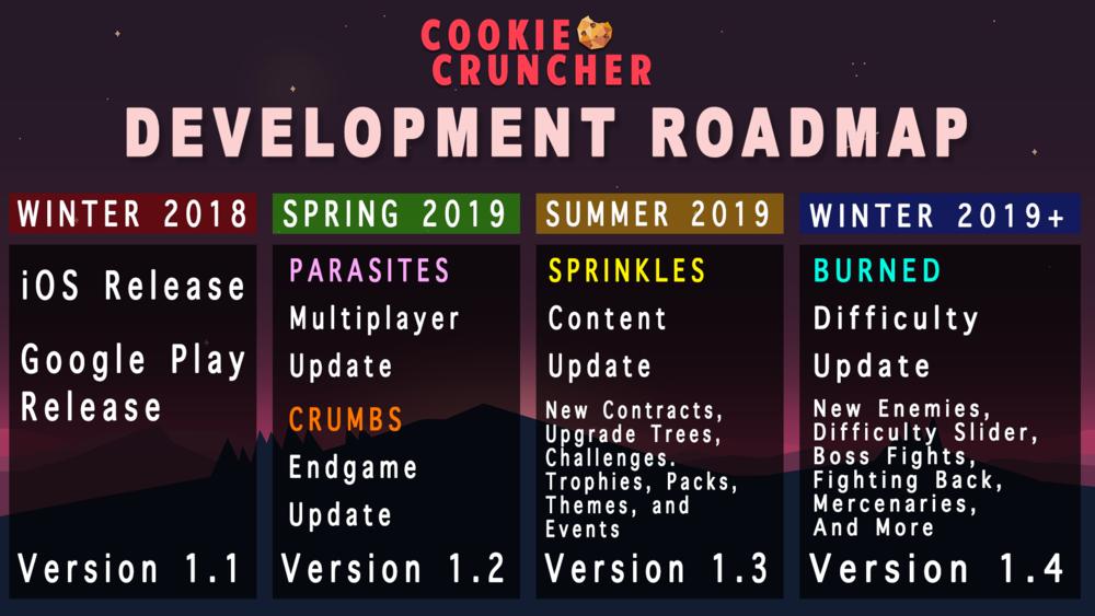 Roadmap-Y1-Updated.png
