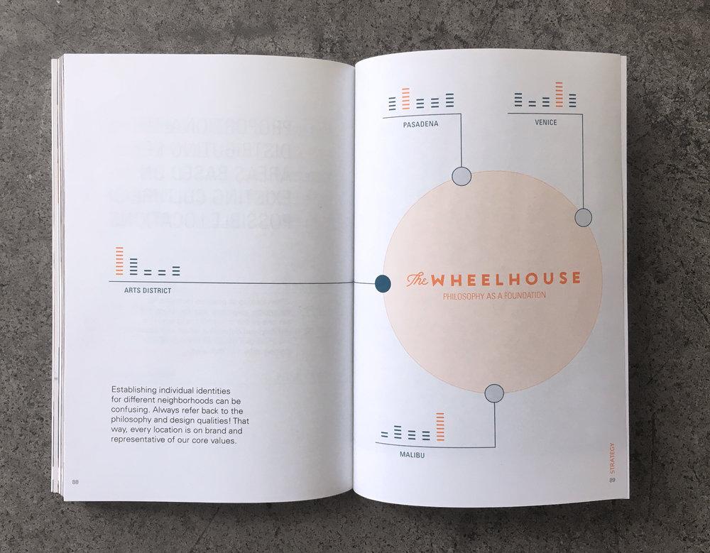 Wheelhouse_book4.jpg
