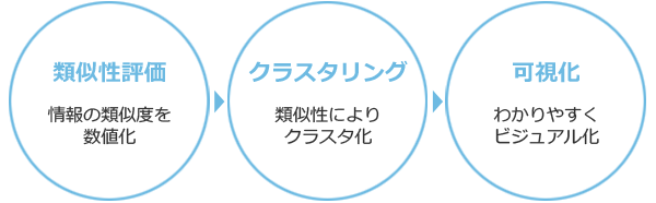core-competence-algorithm (1).png