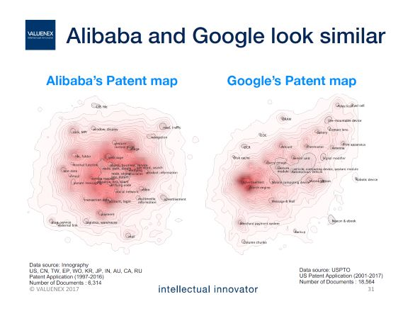 アリババの特許ポートフォリオがグーグルに類似していることを指摘した俯瞰図
