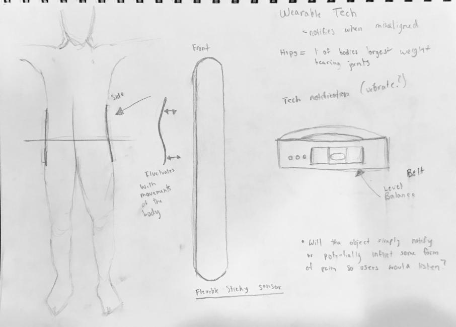 Belt for posture correction