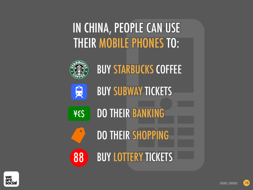 Mobile App Functionality in China January 2013