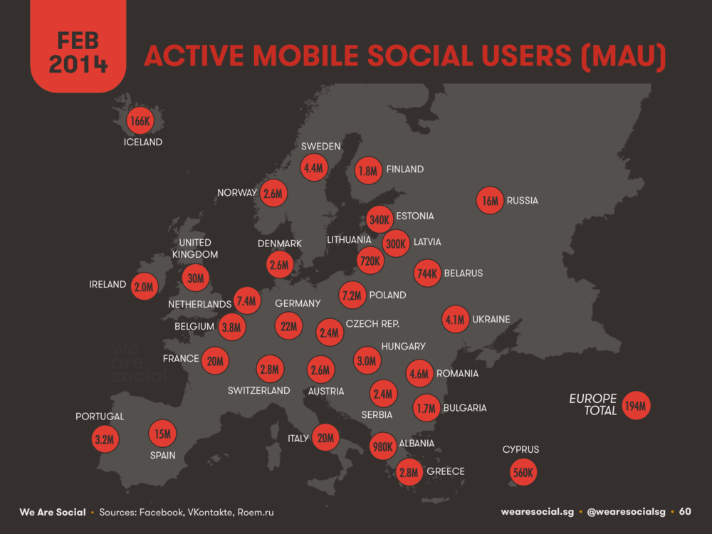 Mobile Social Media Users by European Country February 2014 DataReportal