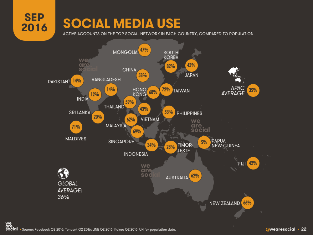 Social Media Penetration by APAC Country (Map) September 2016 DataReportal