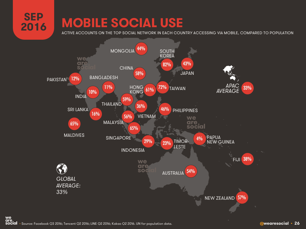 Mobile Social Media Penetration by APAC Country (Map) September 2016 DataReportal