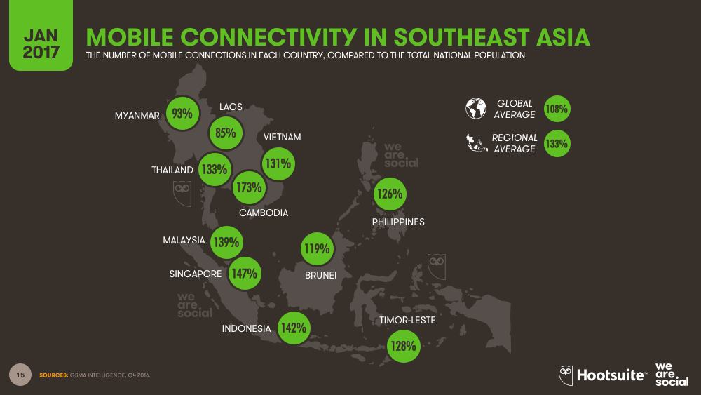 Mobile Subscriptions vs Total Population by Southeastern Asian Country (Map) January 2017 DataReportal