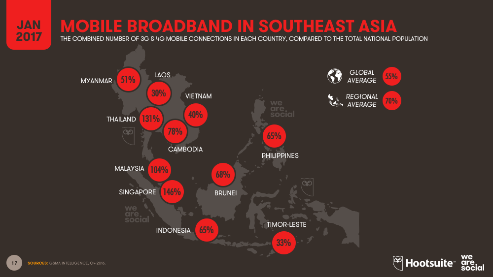 Mobile Broadband Subscriptions vs Total Population by Southeastern Asian Country (Map) January 2017 DataReportal