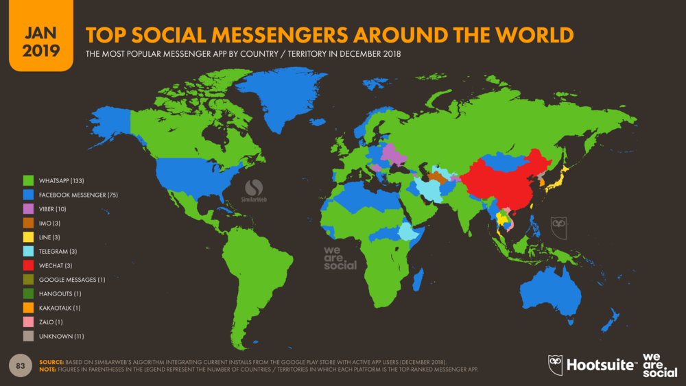 Top Messenger Apps Around The World January 2019 DataReportal
