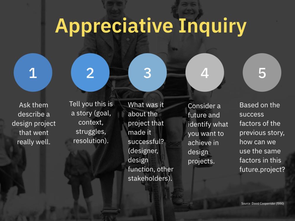 Appreciative inquiry v2.png.006.png