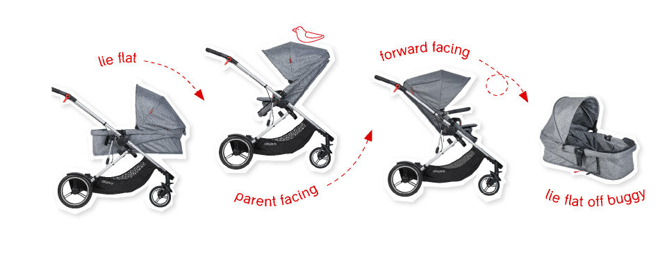 phil-teds-voyager-luxury-double-inline-stroller-four-modes-in-one-stroller-buggy.png