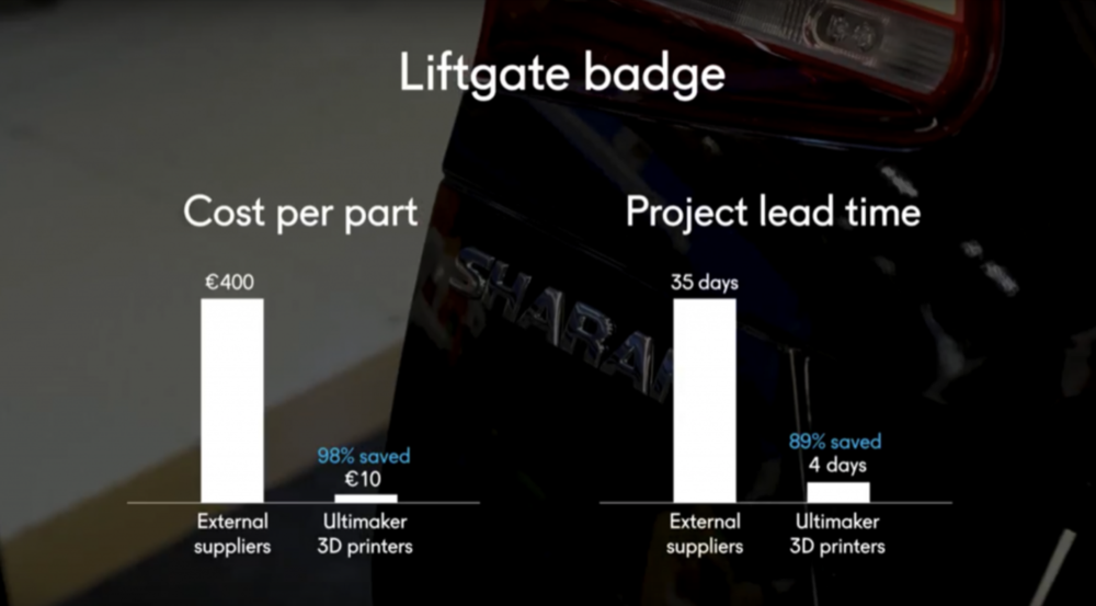 Usporedba troškova, izvor: https://www.youtube.com/watch?v=Z9_vIulHyfg