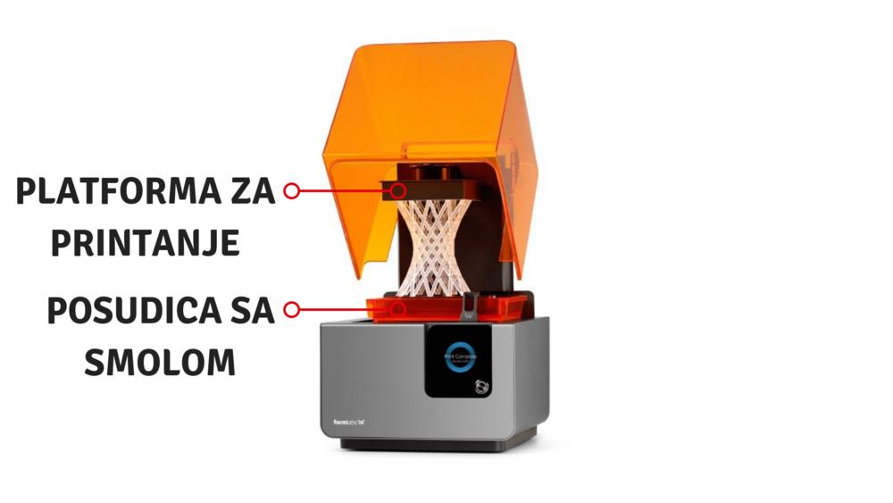dijelovi SLA 3D printera - galvanometri i laser nalaze se unutar kučišta, ispod posudice sa smolom