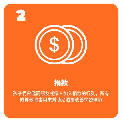 Graphic-2.2-Chinese.jpg