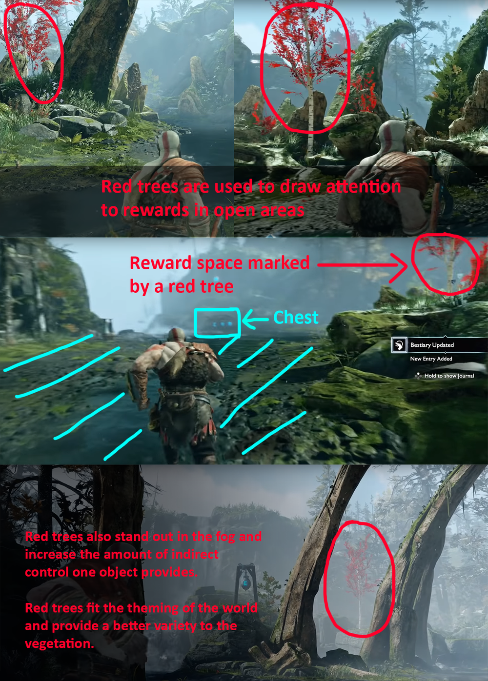 GoW Red Trees.png