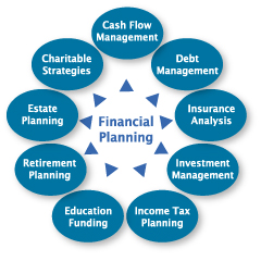 financial_planning_diagram.jpg