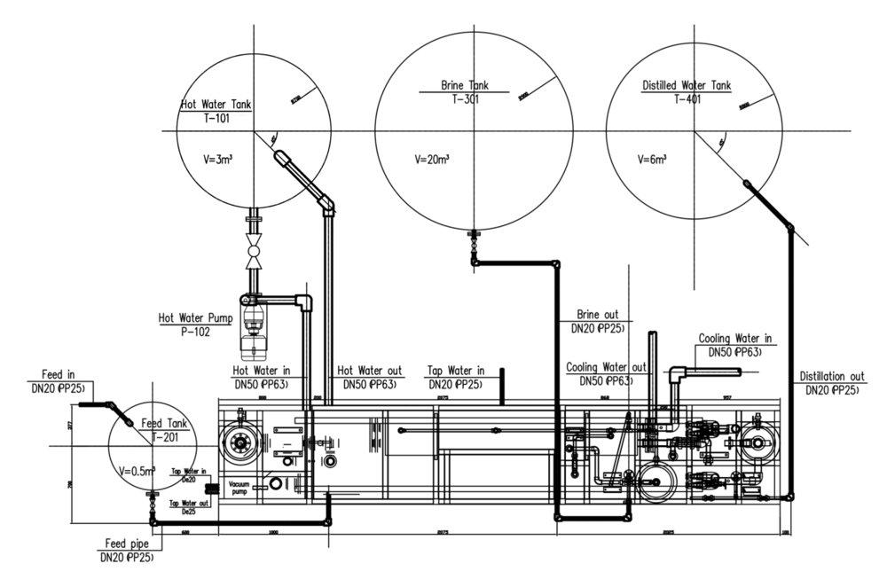 Waste heat - Distilling tap water