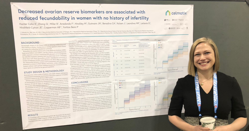 Dr. Karen Hunter Cohn presents the latest Celmatix research on AMH testing at the 2018 American Society of Reproductive Medicine Scientific Congress & Expo.