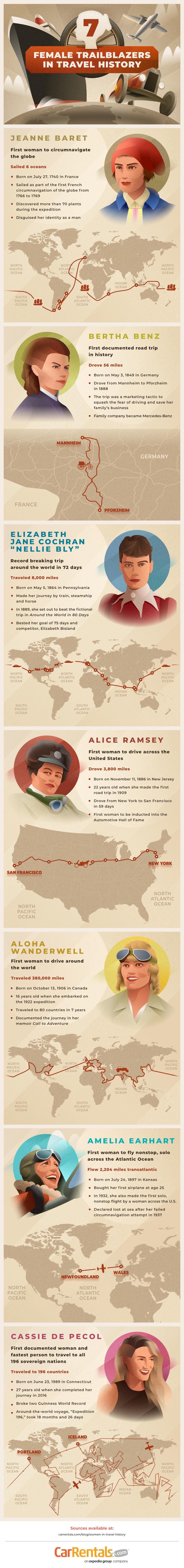 carrentals-women-in-travel-history-ig.jpg