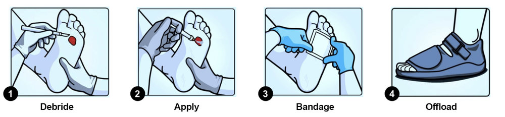 Wound care procedure.jpg