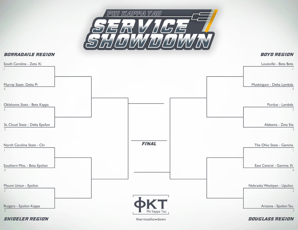 Service Showdown Bracket 2018.jpg