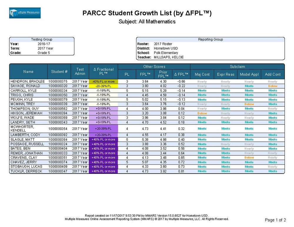 PARCCExampleReports_Page_11.jpg