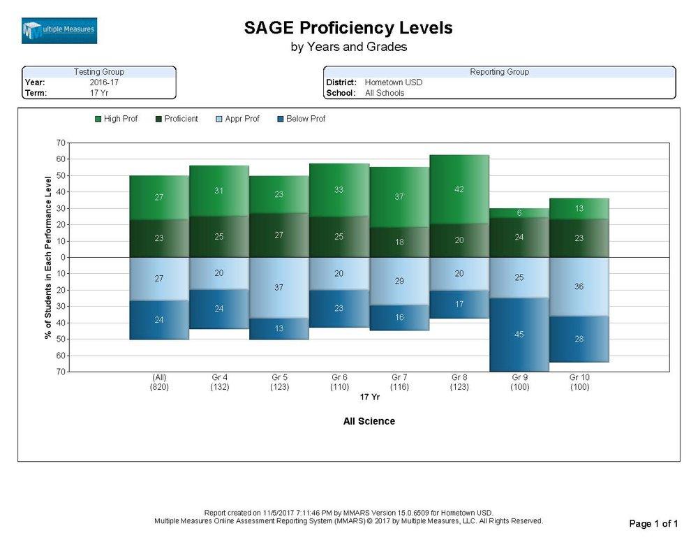SAGE_ExampleReports_Page_03.jpg