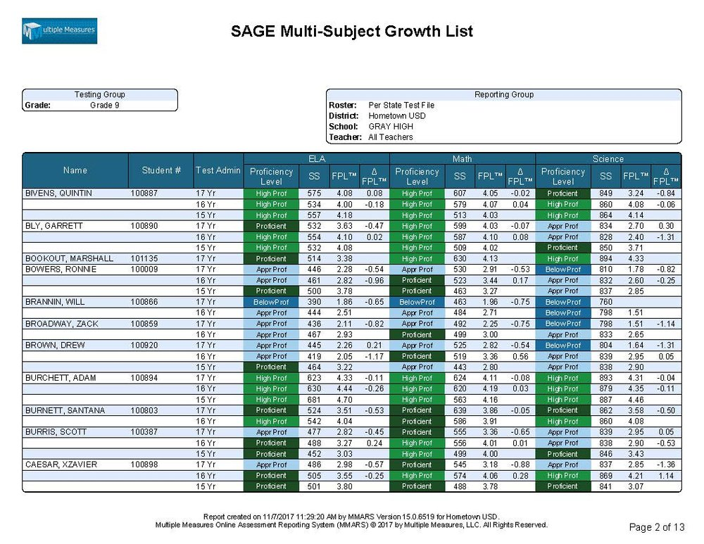 SAGE_ExampleReports_Page_11.jpg