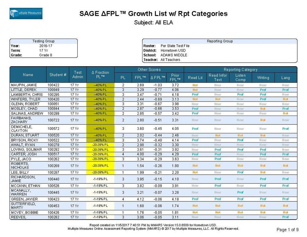 SAGE_ExampleReports_Page_12.jpg