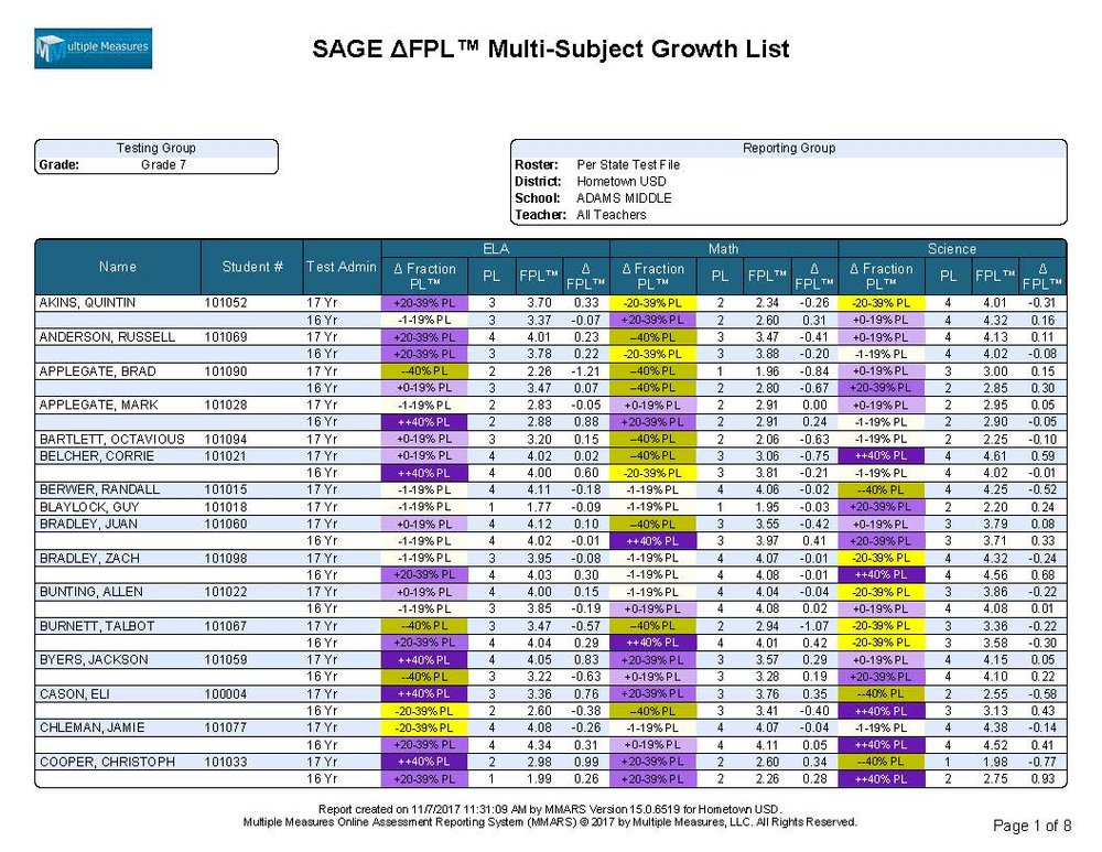SAGE_ExampleReports_Page_13.jpg