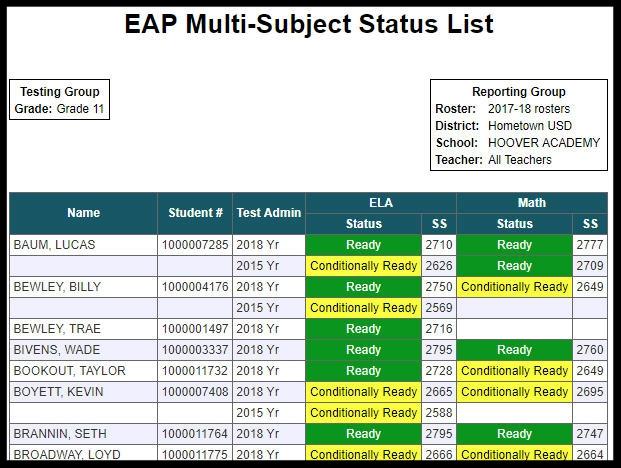 SBAC-Pupil_EAPMultiSubjList_CATALOG.jpg